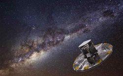 Gaia telescope Esa