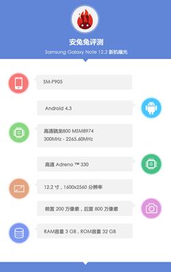 Galaxy Note 12 2