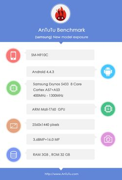 Galaxy Note 4 Exynos 5433