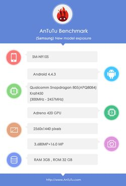Galaxy Note 4 SnapDragon 805