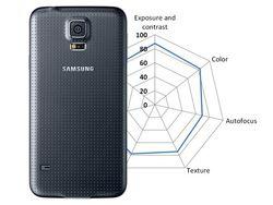 Galaxy S5 appareil photo