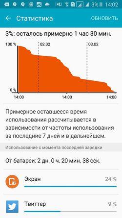 Galaxy S7 Batterie