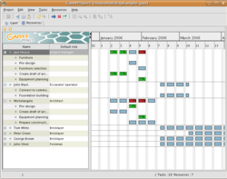 Gantt Project screen2