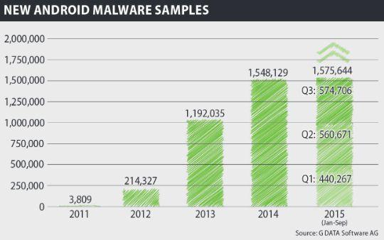GData-malware-Android