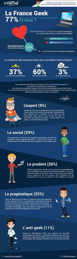 Geeks France