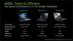 GeForce 600M 2
