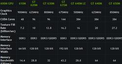 GeForce 600M 3