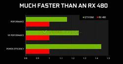 GeForce GTX 1060 (3)