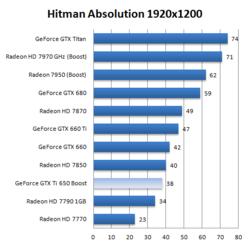 GeForce GTX 650 Boost test 7