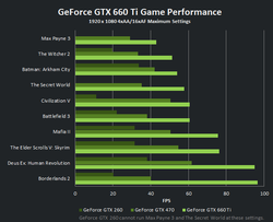 GeForce GTX 660 Ti 3