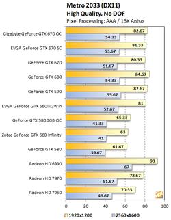 GeForce GTX 670 4