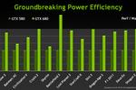 GeForce GTX 680 1