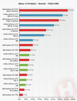 GeForce GTX 680 Quad-SLI 2