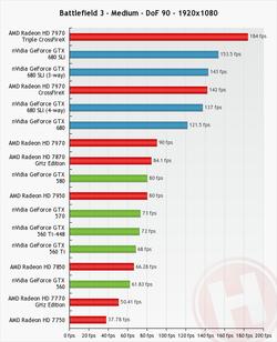 GeForce GTX 680 Quad-SLI 3