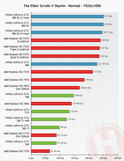 GeForce GTX 680 Quad-SLI 5