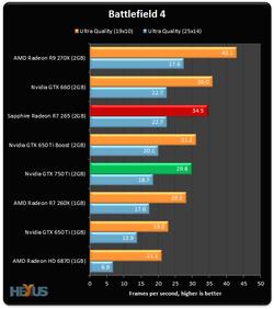 GeForce GTX 750 Ti 1