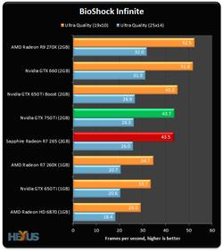 GeForce GTX 750 Ti 2