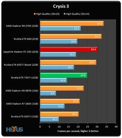 GeForce GTX 750 Ti 3