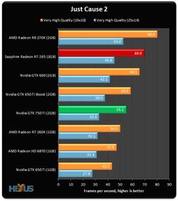 GeForce GTX 750 Ti 4