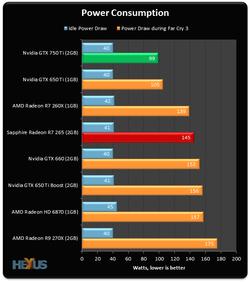 GeForce GTX 750 Ti 5