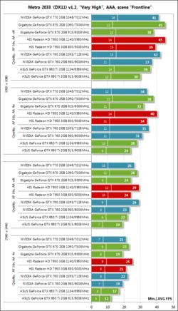 GeForce GTX 760 test 1