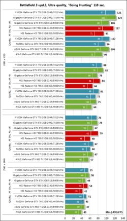 GeForce GTX 760 test 2