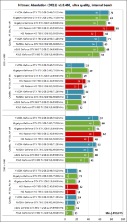 GeForce GTX 760 test 3