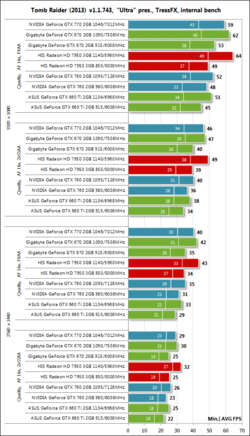 GeForce GTX 760 test 5