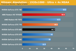 GeForce GTX 770 performances 2