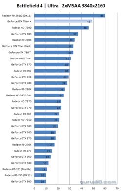 GeForce GTX Titan X performances 4K (6)