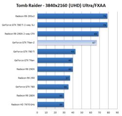 GeForce GTX Titan Z 3