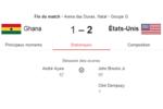 Ghana-USA