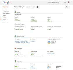 Google-Activité-compte