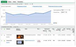 Google-AdWords-videos