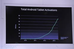 Google Android tablette activation