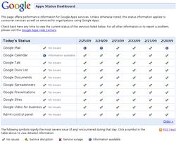 Google_Apps_Status_Dashboard