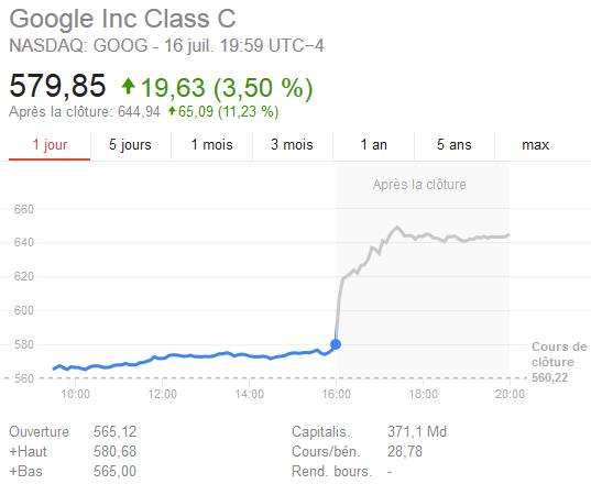 Google-bourse