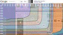 Google-Browser-Size-GNT