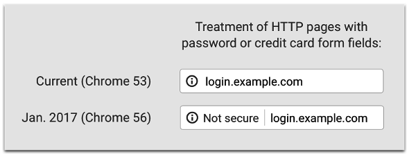 Google-Chrome-non-HTTPS-avec-transmission-donnees-sensibles