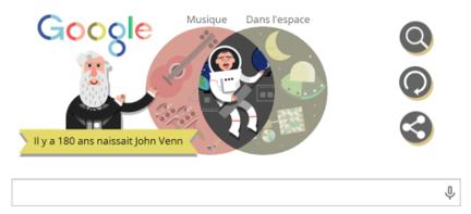 Google-doodle-John-Venn-musique-espace