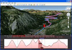 Google-Earth-GPS-Elevation