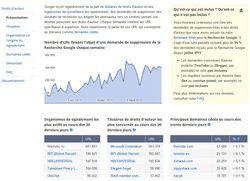 Google-rapport-transparence-droits-auteur