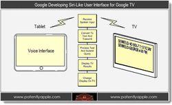 Google TV commandes vocales 2
