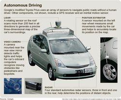 Google-voiture-autonome