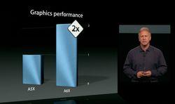 GPU_A6X_vs_A5X-GNT