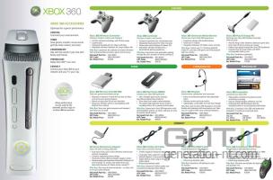 Guide xbox 360 4