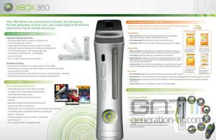 Guide xbox 360