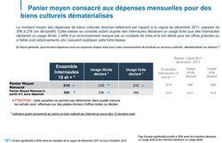 Hadopi-barometre-consommation-biens-ifop-oct-2012