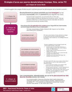 Hadopi-etude-strategies-access-illicite