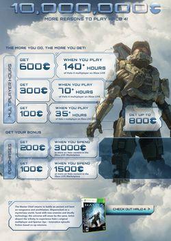 Halo 4 Combat Tour
